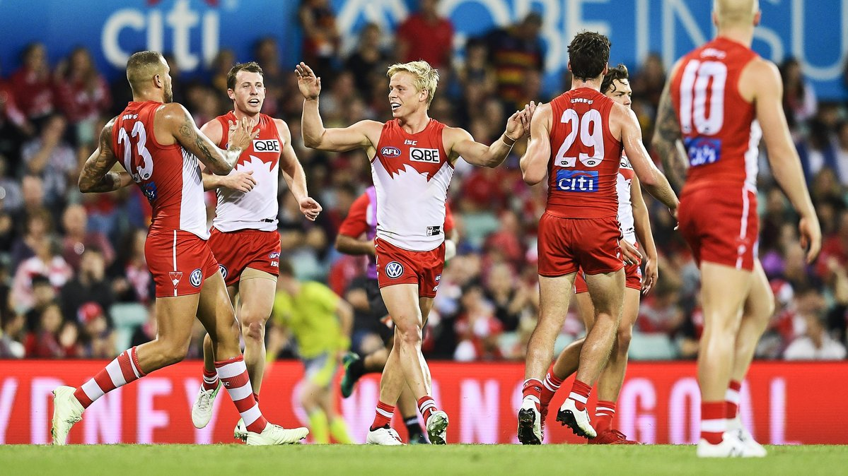 Grab a double pass to a Sydney Swans home game